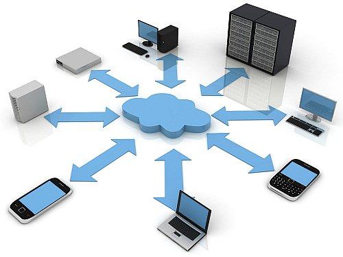 dịch vụ lưu trữ dữ liệu trực tuyến